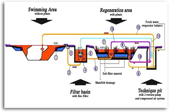Whole Water Systems Llc
